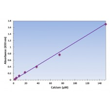 Calcium Assay Kit - Colorimetric